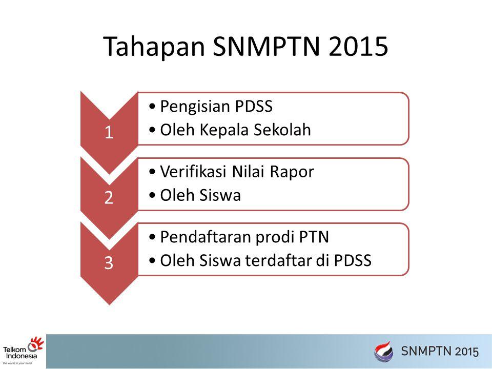 Kartu Tanda Peserta SNMPTN 2015 TAHAP 3 – PENDAFTARAN SISWA