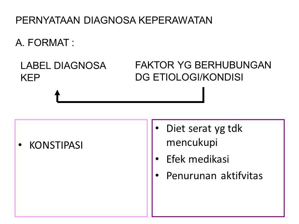 IDENTIFIKASI MASALAH Perawat mempertimbangkan data pengkajian & memfokuskan pada data abnormal & yg berkaitan LANGKAH Identifikasi kebutuhan klien dg