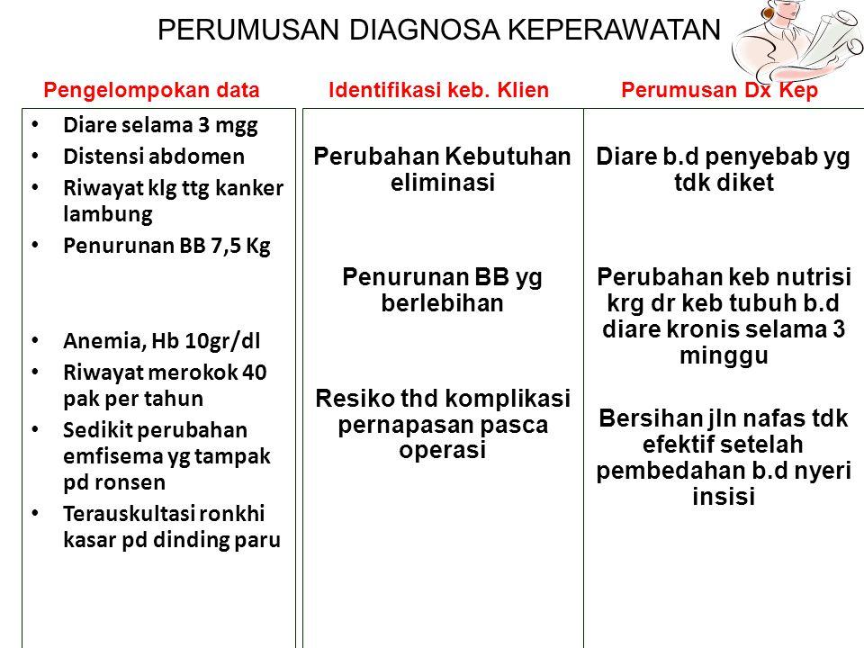 B. PERUMUSAN DIAGNOSA KEPERAWATAN ETIOLOGI DPT BERUPA DIAGNOSA MEDIS Contoh : Nyeri b.d kanker payudara Maka intervensi kep diarahkan pd faktor etiolo