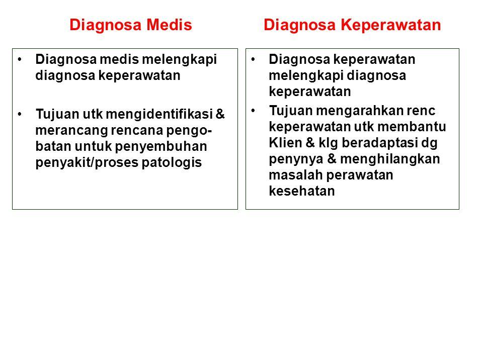 PERBEDAAN DIAGNOSA MEDIS DAN KEPERAWATAN Fokus : faktor-faktor pengo- batan peny Orientasi : keadaan patologis Cendrung tetap,mulai sakit sd sembuh Me