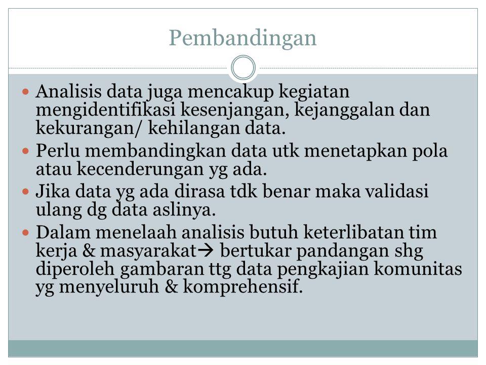 Pembandingan Analisis data juga mencakup kegiatan mengidentifikasi kesenjangan, kejanggalan dan kekurangan/ kehilangan data. Perlu membandingkan data