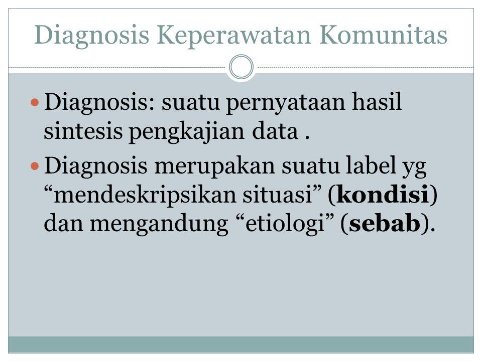 """Diagnosis Keperawatan Komunitas Diagnosis: suatu pernyataan hasil sintesis pengkajian data. Diagnosis merupakan suatu label yg """"mendeskripsikan situas"""