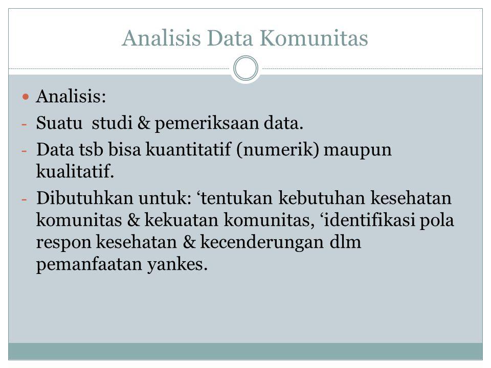 Analisis Data Komunitas Analisis: - Suatu studi & pemeriksaan data. - Data tsb bisa kuantitatif (numerik) maupun kualitatif. - Dibutuhkan untuk: 'tent