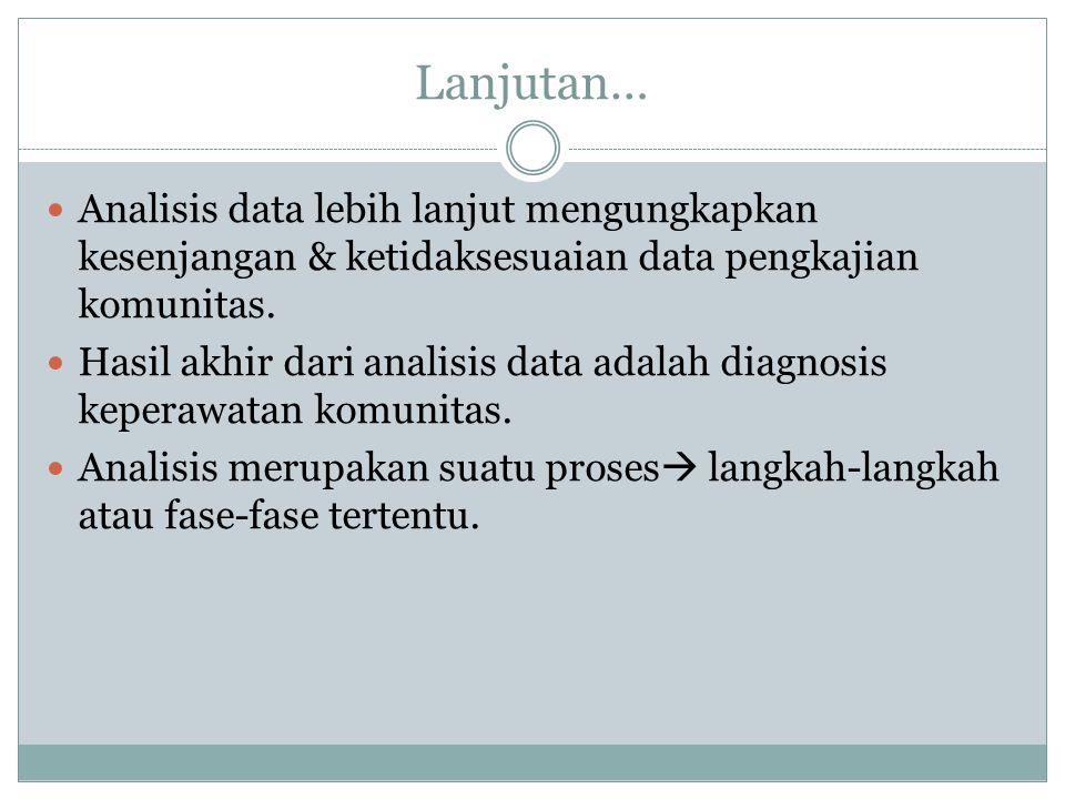 Lanjutan… Analisis data lebih lanjut mengungkapkan kesenjangan & ketidaksesuaian data pengkajian komunitas. Hasil akhir dari analisis data adalah diag