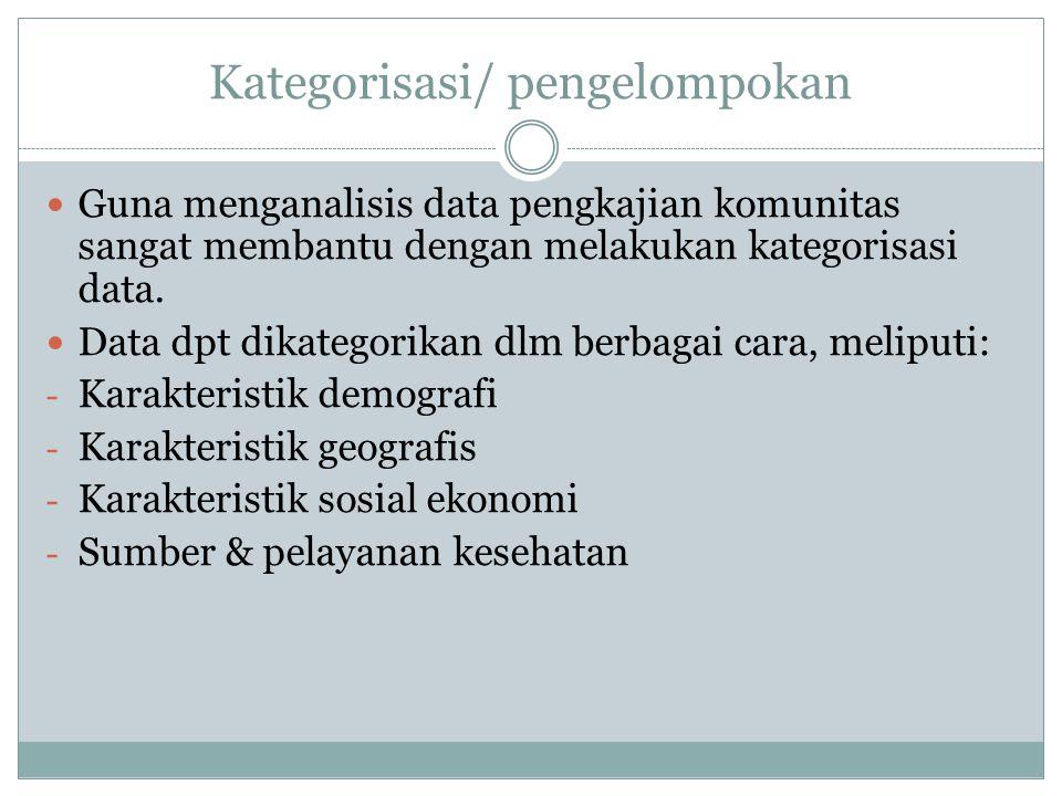 Kategorisasi/ pengelompokan Guna menganalisis data pengkajian komunitas sangat membantu dengan melakukan kategorisasi data.