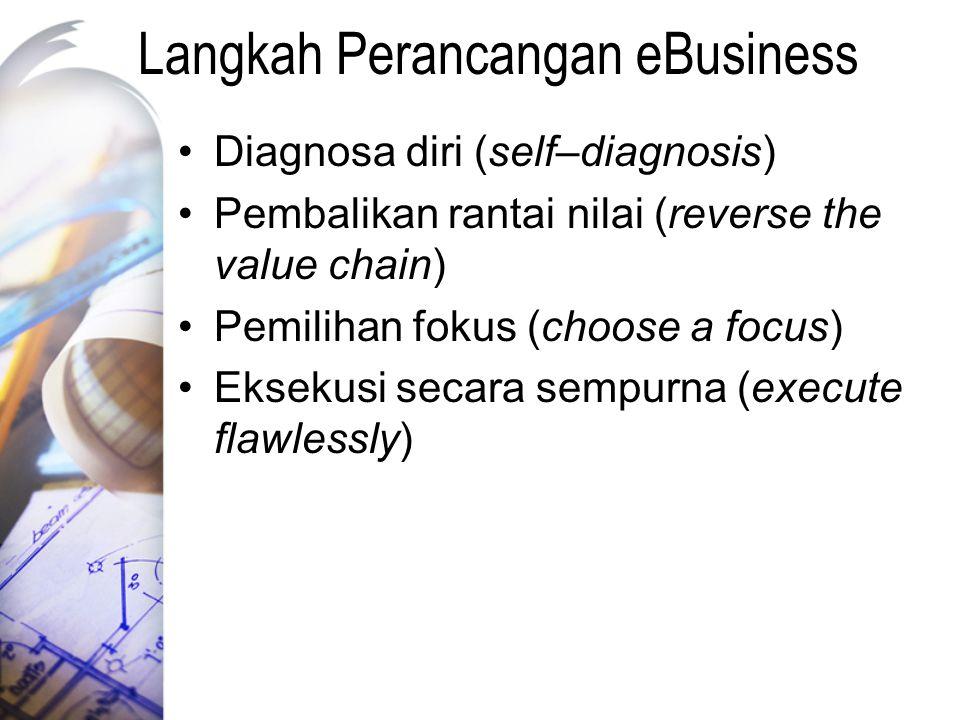 Langkah Perancangan eBusiness Diagnosa diri (self–diagnosis) Pembalikan rantai nilai (reverse the value chain) Pemilihan fokus (choose a focus) Ekseku