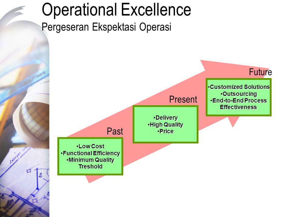 Operational Excellence Pergeseran Ekspektasi Operasi Low CostLow Cost Functional EfficiencyFunctional Efficiency Minimum Quality TresholdMinimum Quali