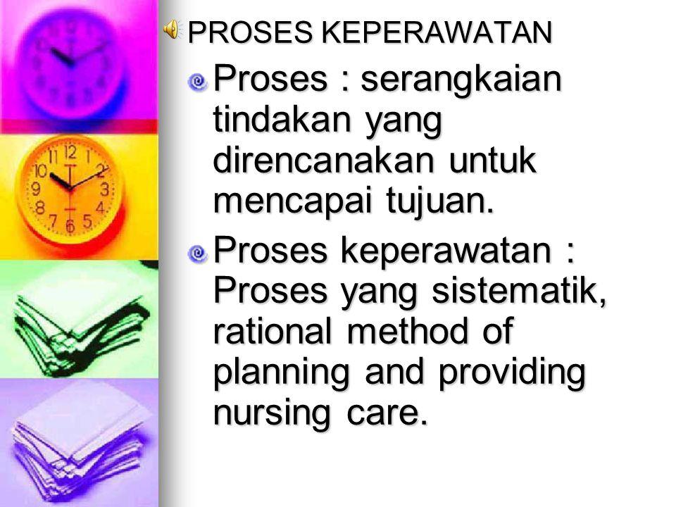 PROSES KEPERAWATAN Proses : serangkaian tindakan yang direncanakan untuk mencapai tujuan.