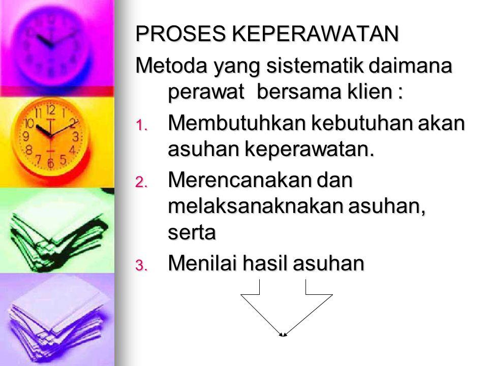 PROSES KEPERAWATAN Proses : serangkaian tindakan yang direncanakan untuk mencapai tujuan. Proses keperawatan : Proses yang sistematik, rational method