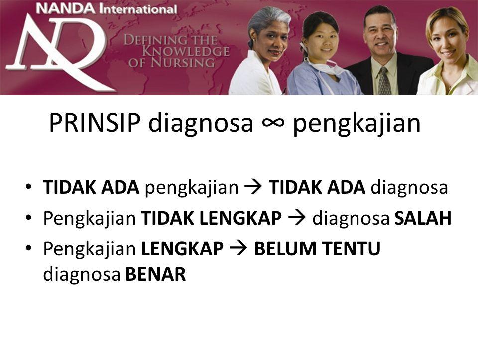 PRINSIP diagnosa ∞ pengkajian TIDAK ADA pengkajian  TIDAK ADA diagnosa Pengkajian TIDAK LENGKAP  diagnosa SALAH Pengkajian LENGKAP  BELUM TENTU dia