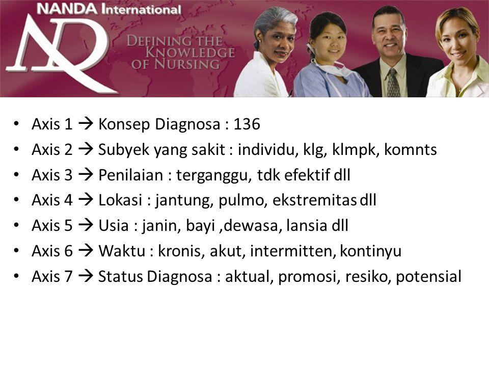 Axis 1  Konsep Diagnosa : 136 Axis 2  Subyek yang sakit : individu, klg, klmpk, komnts Axis 3  Penilaian : terganggu, tdk efektif dll Axis 4  Loka