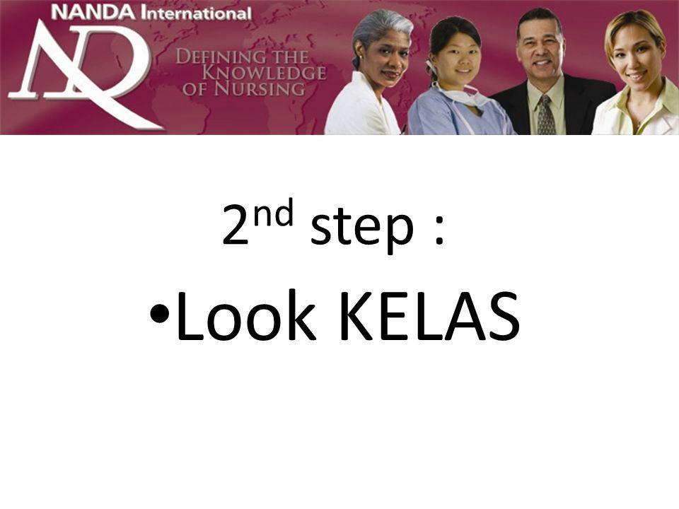 2 nd step : Look KELAS