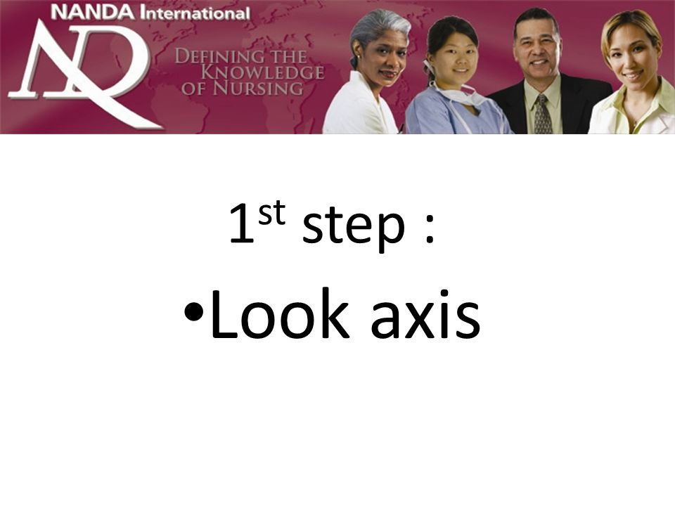1 st step : Look axis