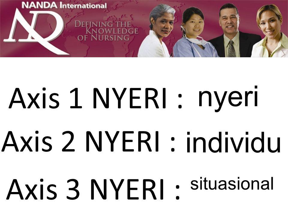Axis 1 NYERI : nyeri Axis 2 NYERI : individu Axis 3 NYERI : situasional