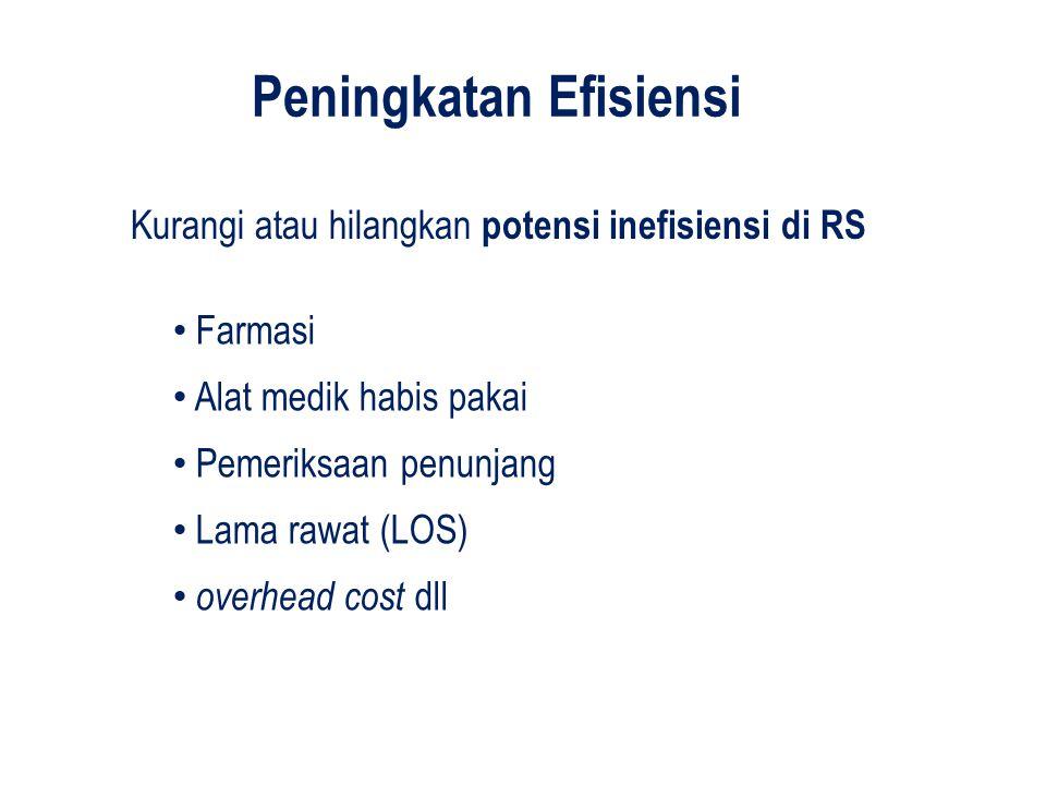 Farmasi Alat medik habis pakai Pemeriksaan penunjang Lama rawat (LOS) overhead cost dll Kurangi atau hilangkan potensi inefisiensi di RS Peningkatan Efisiensi