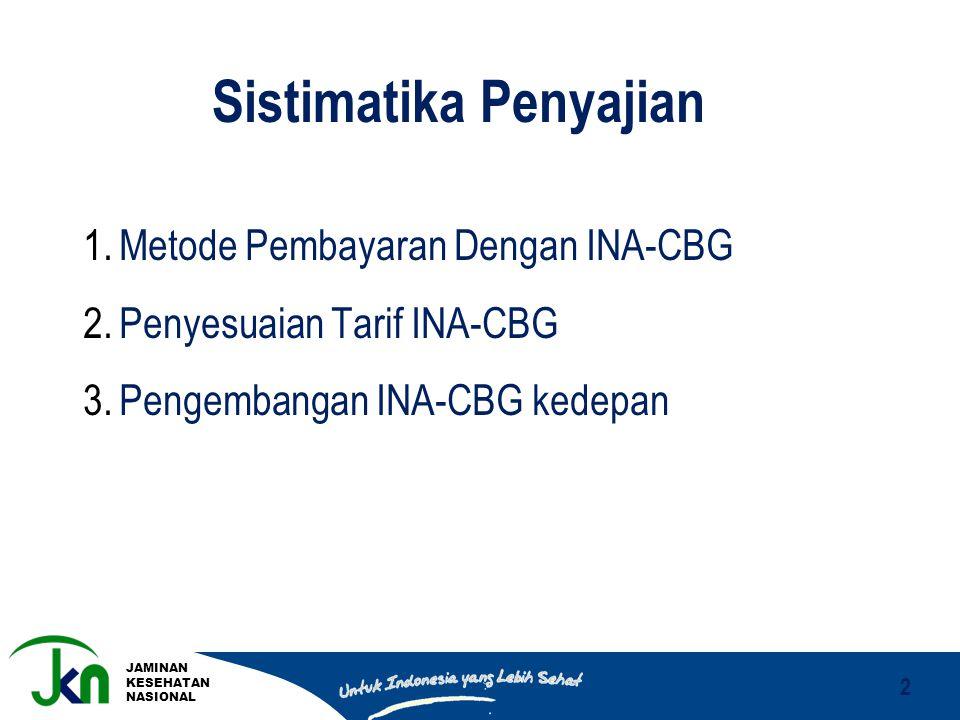 JAMINAN KESEHATAN NASIONAL 2 Sistimatika Penyajian 1.Metode Pembayaran Dengan INA-CBG 2.Penyesuaian Tarif INA-CBG 3.Pengembangan INA-CBG kedepan