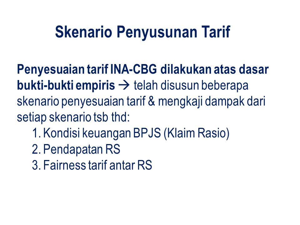 Skenario Penyusunan Tarif Penyesuaian tarif INA-CBG dilakukan atas dasar bukti-bukti empiris  telah disusun beberapa skenario penyesuaian tarif & mengkaji dampak dari setiap skenario tsb thd: 1.Kondisi keuangan BPJS (Klaim Rasio) 2.Pendapatan RS 3.Fairness tarif antar RS