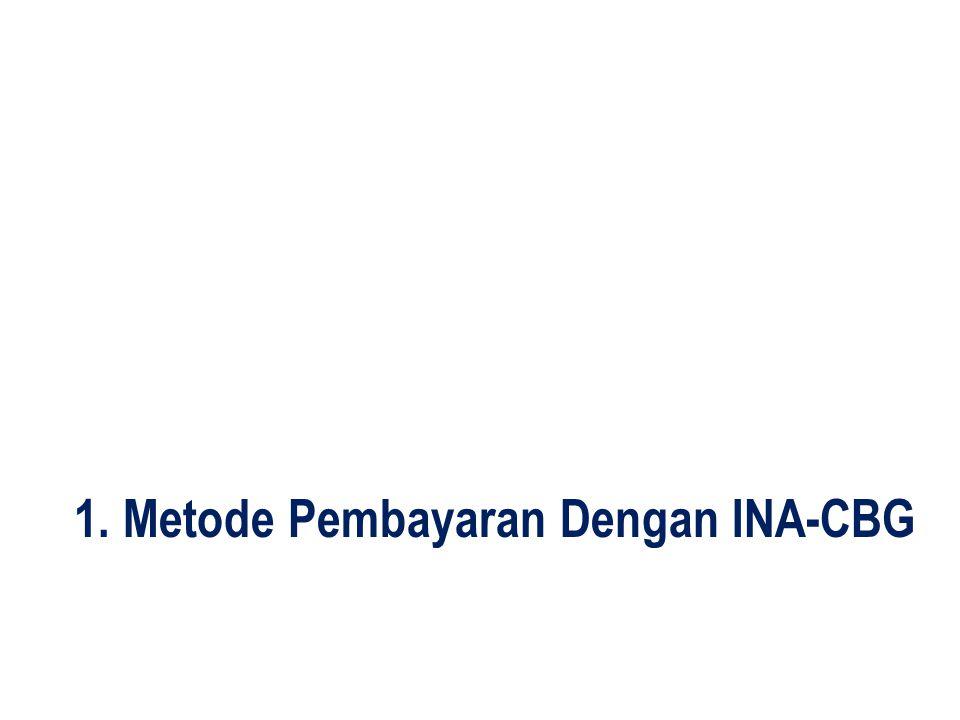 Medical Record CBG Group Coding Elemen Penting INA-CBG