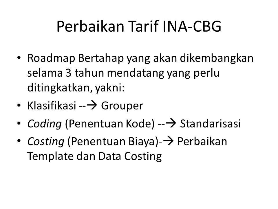 Perbaikan Tarif INA-CBG Roadmap Bertahap yang akan dikembangkan selama 3 tahun mendatang yang perlu ditingkatkan, yakni: Klasifikasi --  Grouper Coding (Penentuan Kode) --  Standarisasi Costing (Penentuan Biaya)-  Perbaikan Template dan Data Costing