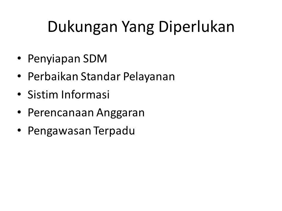 Dukungan Yang Diperlukan Penyiapan SDM Perbaikan Standar Pelayanan Sistim Informasi Perencanaan Anggaran Pengawasan Terpadu