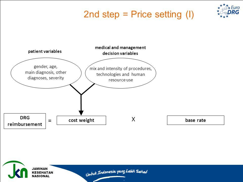 20 2. Penyesuaian Tarif INA -CBG