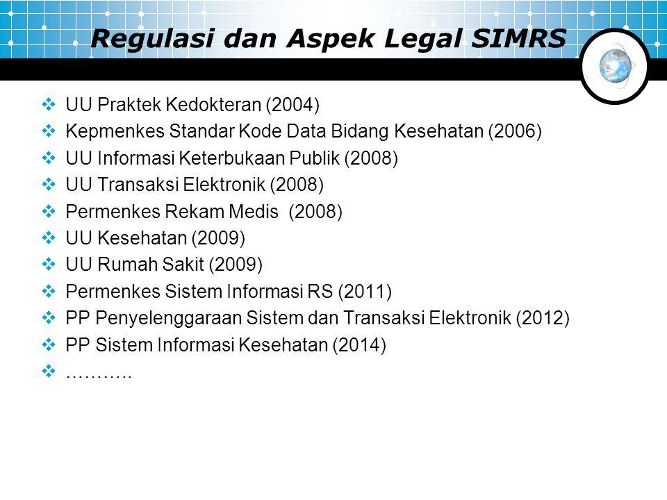 Regulasi dan Aspek Legal SIMRS  UU Praktek Kedokteran (2004)  Kepmenkes Standar Kode Data Bidang Kesehatan (2006)  UU Informasi Keterbukaan Publik