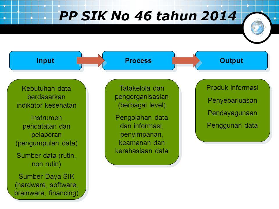 PP SIK No 46 tahun 2014 Input Process Output Kebutuhan data berdasarkan indikator kesehatan Instrumen pencatatan dan pelaporan (pengumpulan data) Sumb