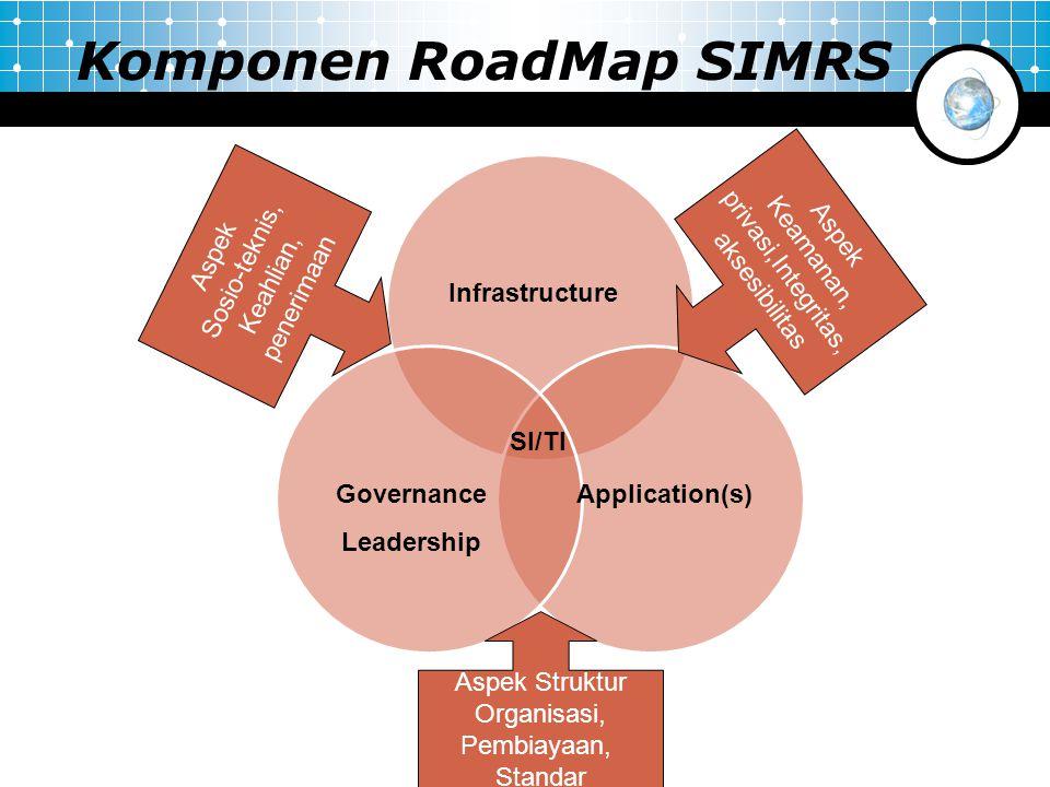 Application(s) Governance Leadership SI/TI Aspek Sosio-teknis, Keahlian, penerimaan Aspek Keamanan, privasi,Integritas, aksesibilitas Aspek Struktur O