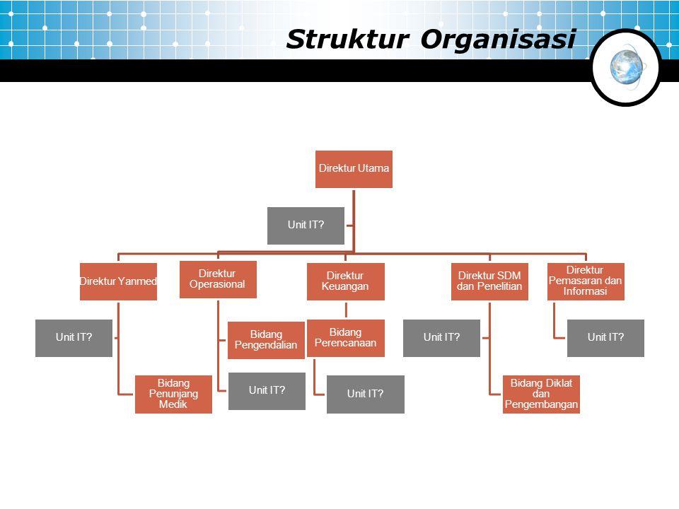 Struktur Organisasi Direktur Utama Direktur Yanmed Bidang Penunjang Medik Unit IT? Direktur Operasional Bidang Pengendalian Unit IT? Direktur Keuangan