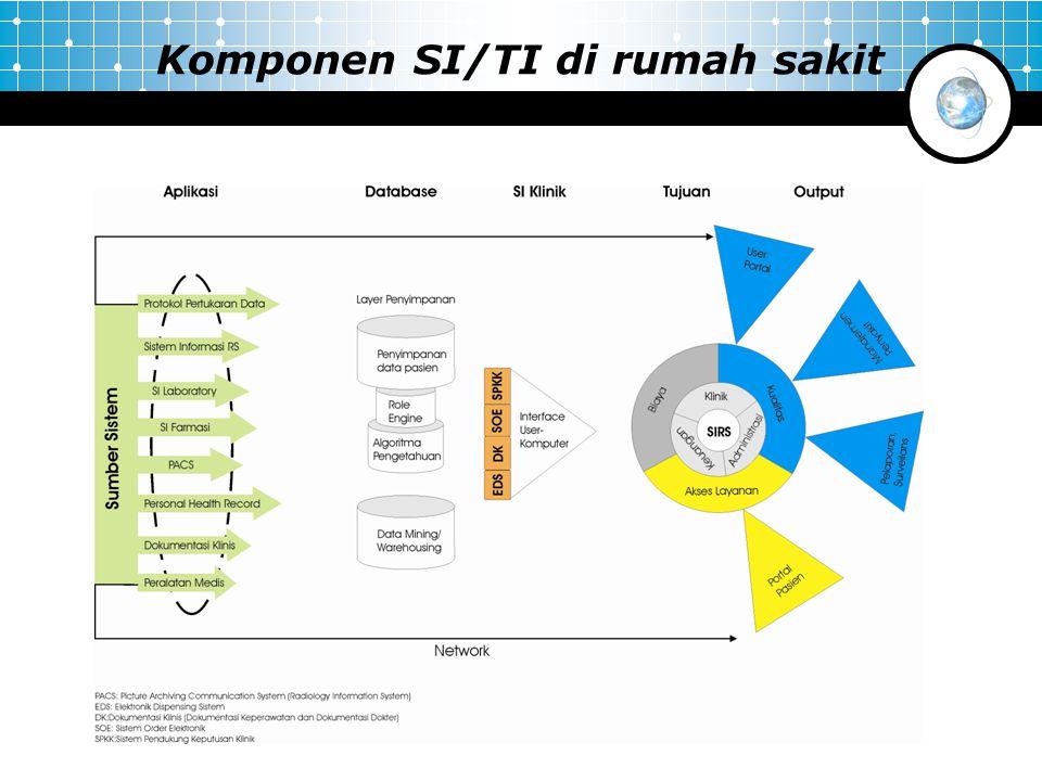 Komponen SI/TI di rumah sakit