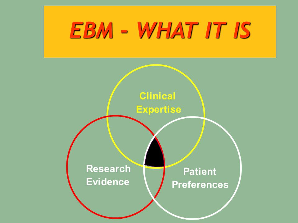 EBM - WHAT IT IS Clinical Expertise Research Evidence Patient Preferences