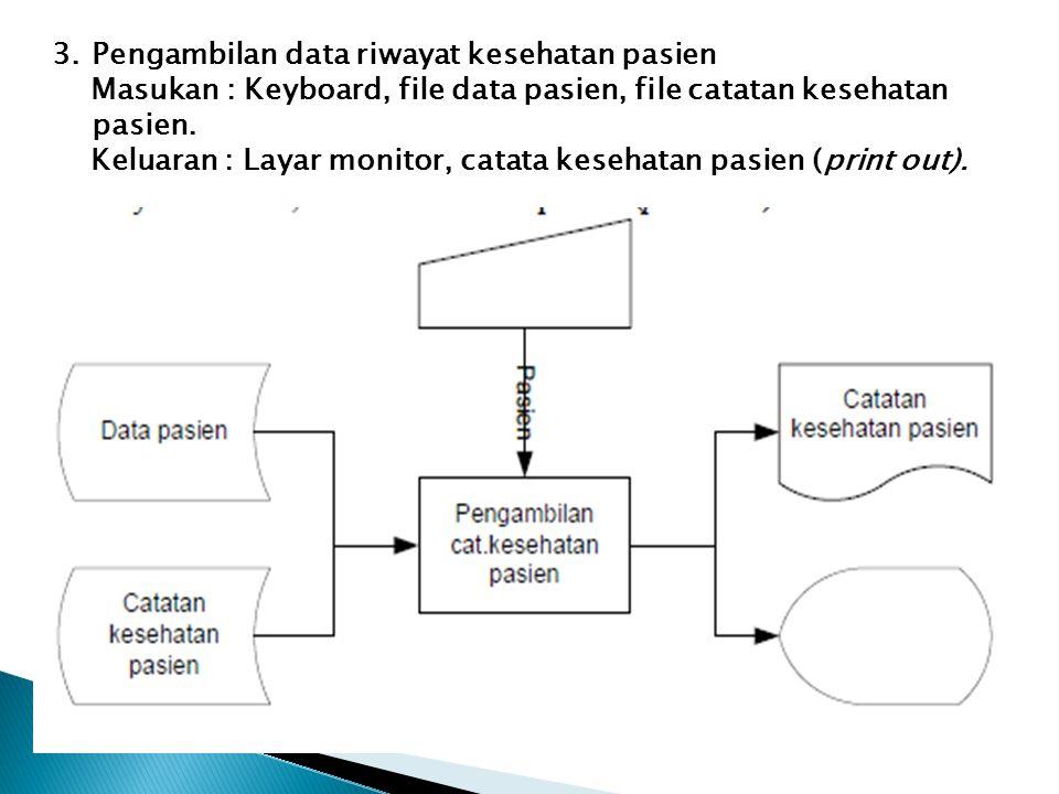 3.Pengambilan data riwayat kesehatan pasien Masukan : Keyboard, file data pasien, file catatan kesehatan pasien. Keluaran : Layar monitor, catata kese
