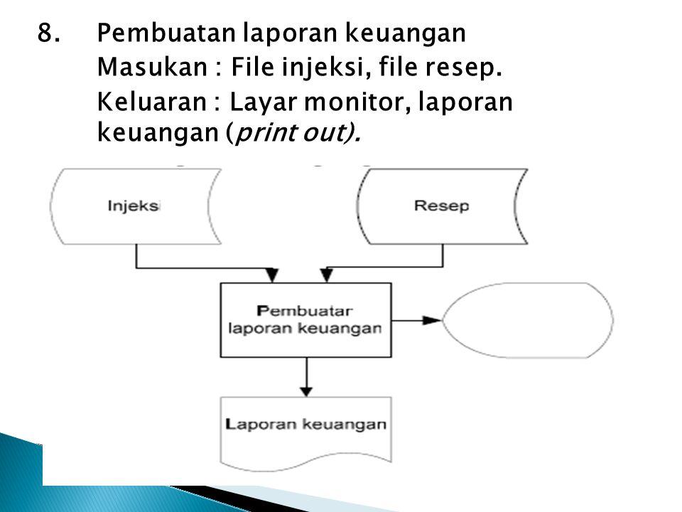 8. Pembuatan laporan keuangan Masukan : File injeksi, file resep. Keluaran : Layar monitor, laporan keuangan (print out).