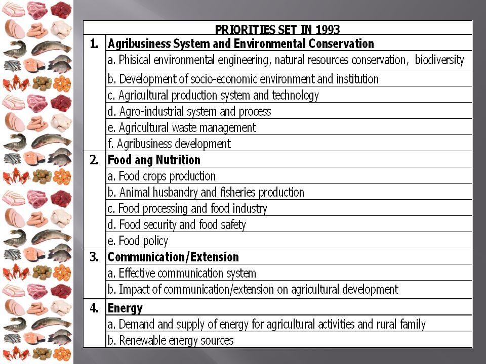 Prioritas Penelitian 2008 Penetapan prioritas penelitian IPB tidak dapat dilepaskan dari berbagai penataan organisasi dan penataan program sesuai dengan Visi/Misi IPB 2003-2008 yaitu academic excellence.