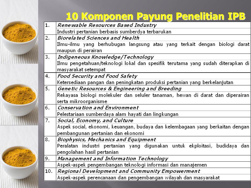 10 Komponen Payung Penelitian IPB