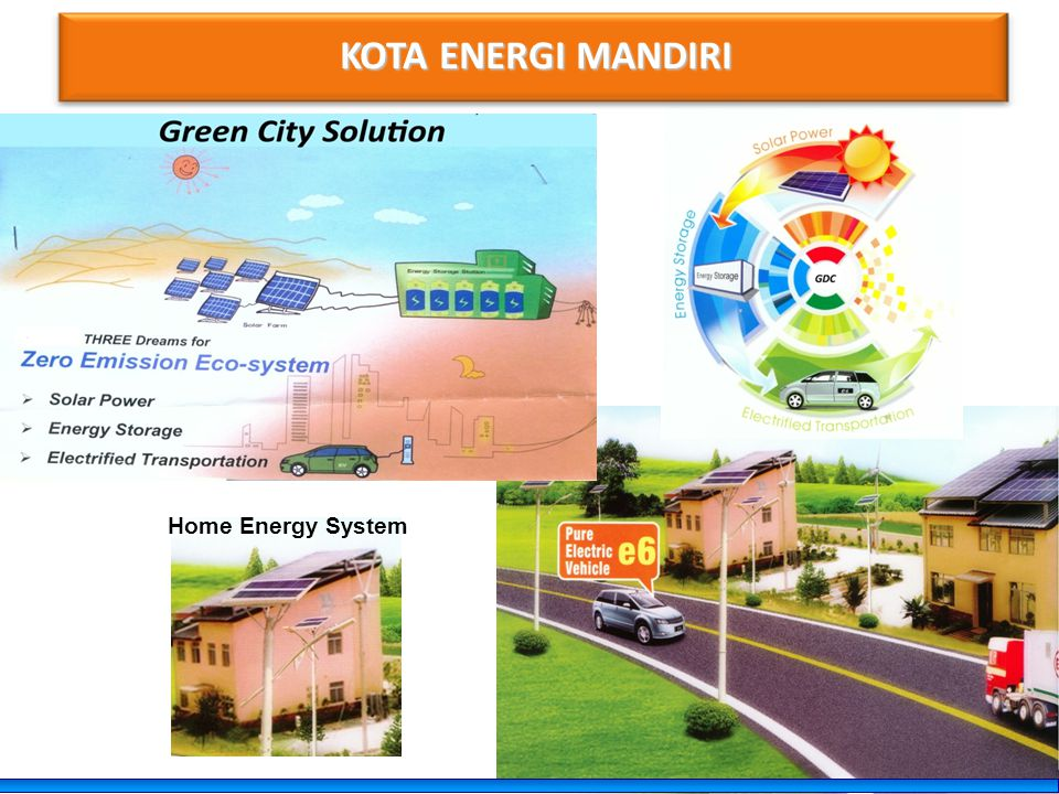 Home Energy System KOTA ENERGI MANDIRI