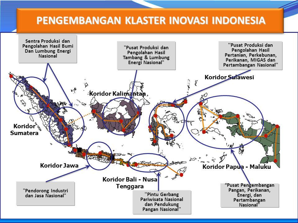 Sentra Produksi dan Pengolahan Hasil Bumi Dan Lumbung Energi Nasional