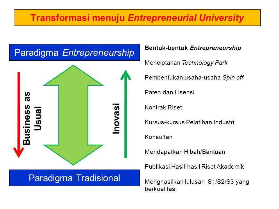 Transformasi menuju Entrepreneurial University Paradigma Entrepreneurship Paradigma Tradisional Bentuk-bentuk Entrepreneurship Menciptakan Technology