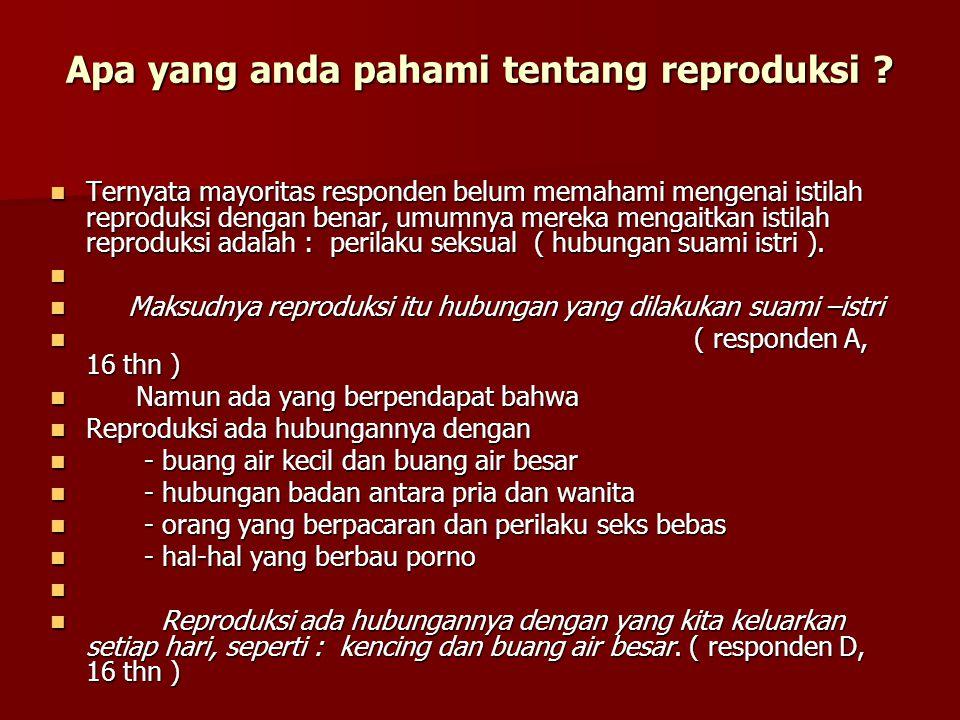Apa yang anda pahami tentang reproduksi .