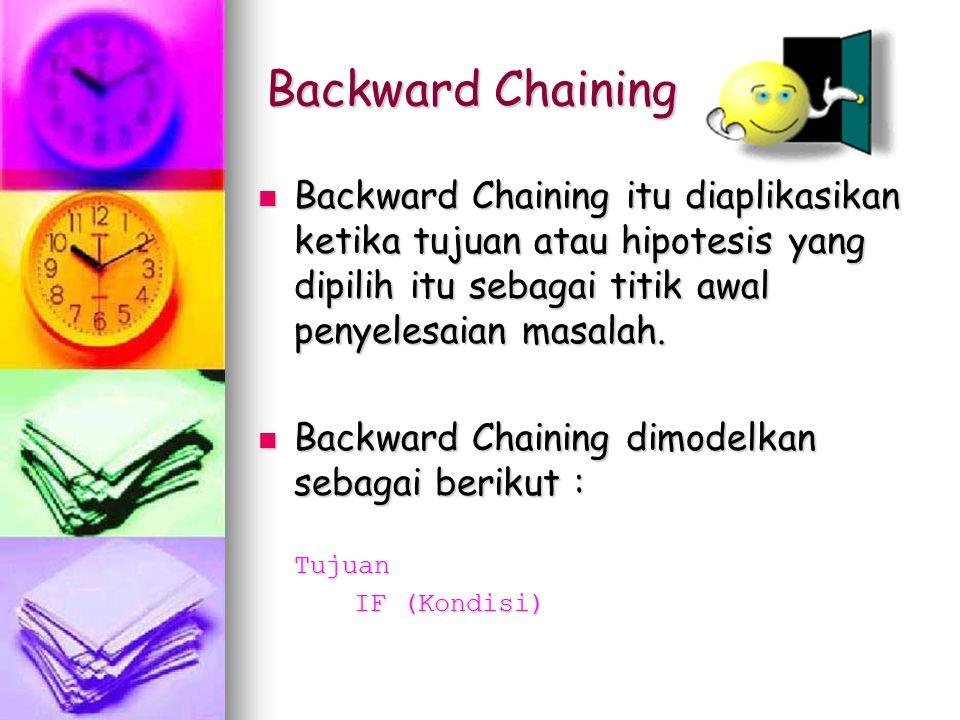 Backward Chaining Backward Chaining itu diaplikasikan ketika tujuan atau hipotesis yang dipilih itu sebagai titik awal penyelesaian masalah. Backward