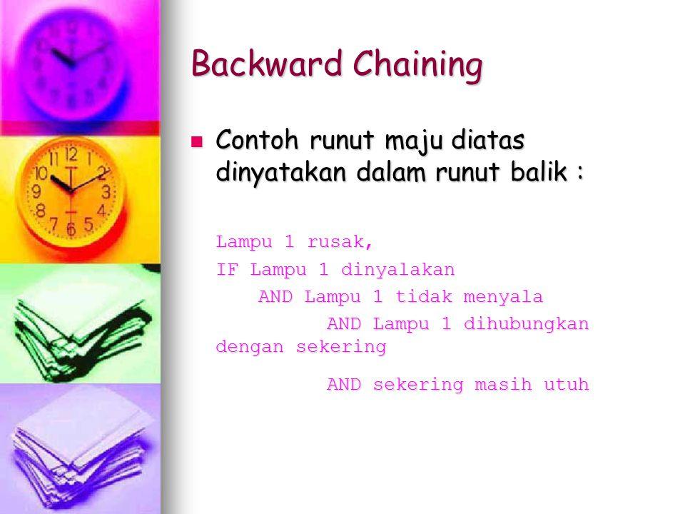 Backward Chaining Contoh runut maju diatas dinyatakan dalam runut balik : Contoh runut maju diatas dinyatakan dalam runut balik : Lampu 1 rusak, IF La