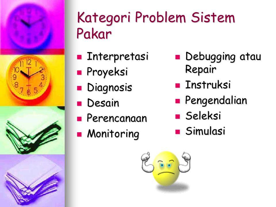 Kategori Problem Sistem Pakar Interpretasi Interpretasi Proyeksi Proyeksi Diagnosis Diagnosis Desain Desain Perencanaan Perencanaan Monitoring Monitor
