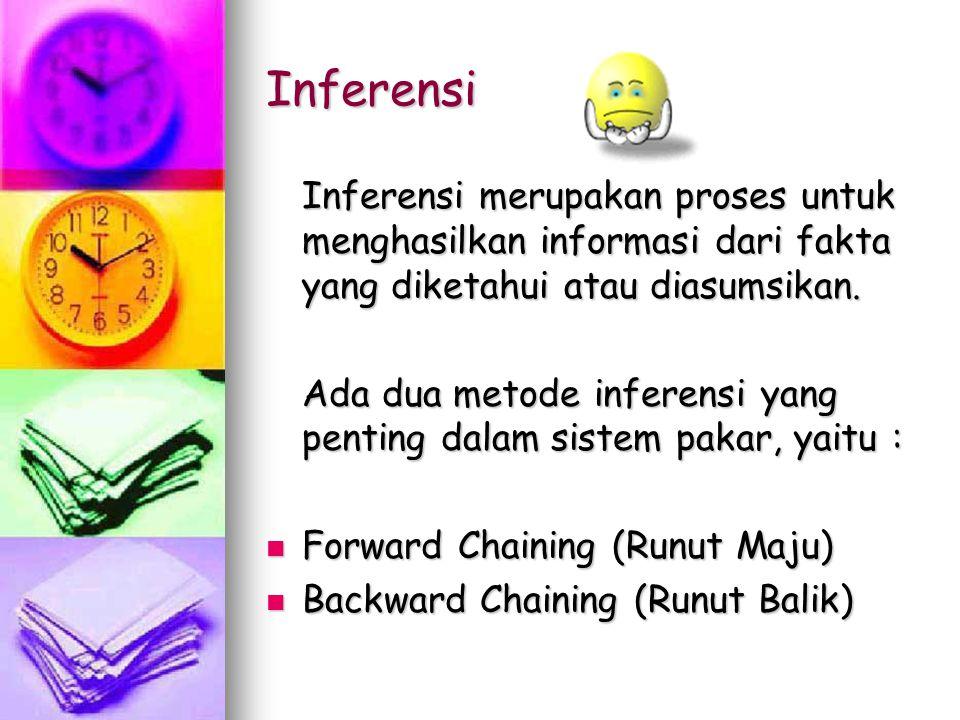 Inferensi Inferensi merupakan proses untuk menghasilkan informasi dari fakta yang diketahui atau diasumsikan. Ada dua metode inferensi yang penting da