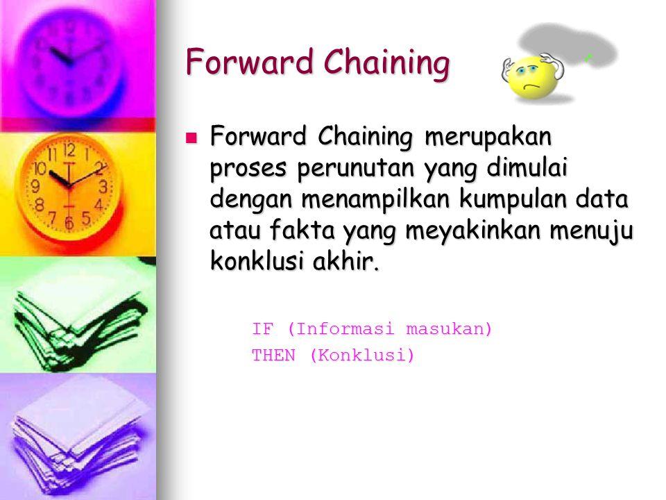 Forward Chaining Forward Chaining merupakan proses perunutan yang dimulai dengan menampilkan kumpulan data atau fakta yang meyakinkan menuju konklusi