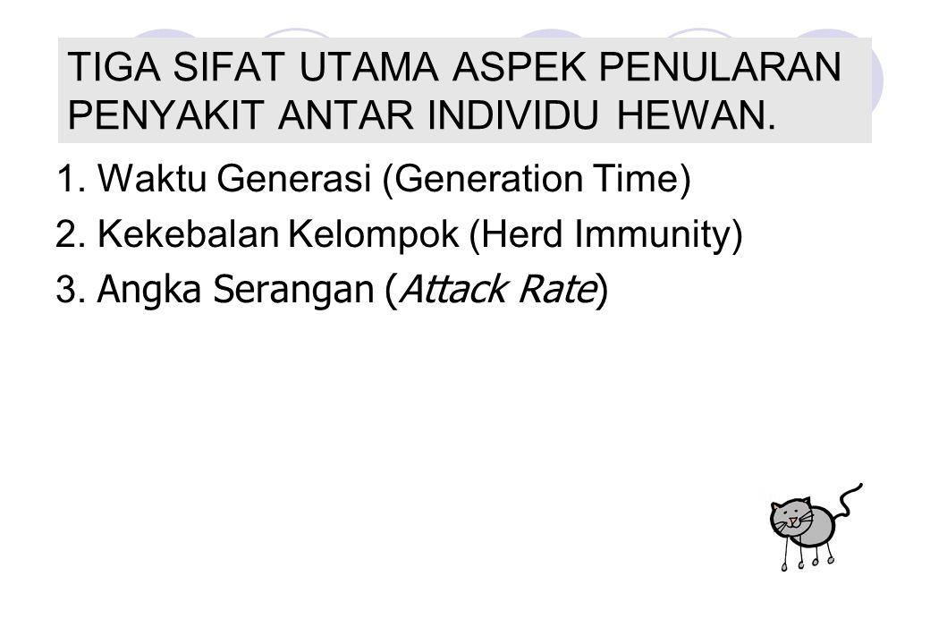 TIGA SIFAT UTAMA ASPEK PENULARAN PENYAKIT ANTAR INDIVIDU HEWAN. 1. Waktu Generasi (Generation Time) 2. Kekebalan Kelompok (Herd Immunity) 3. Angka Ser