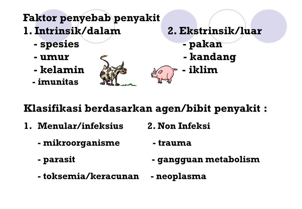 Faktor penyebab penyakit 1. Intrinsik/dalam 2. Ekstrinsik/luar - spesies - pakan - umur - kandang - kelamin - iklim - imunitas Klasifikasi berdasarkan