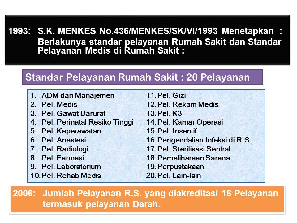 1993:S.K.