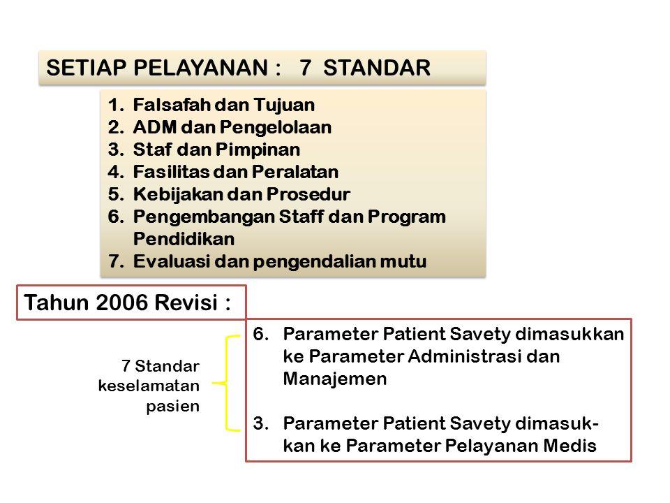SETIAP PELAYANAN : 7 STANDAR 1.Falsafah dan Tujuan 2.ADM dan Pengelolaan 3.Staf dan Pimpinan 4.Fasilitas dan Peralatan 5.Kebijakan dan Prosedur 6.Pengembangan Staff dan Program Pendidikan 7.Evaluasi dan pengendalian mutu 1.Falsafah dan Tujuan 2.ADM dan Pengelolaan 3.Staf dan Pimpinan 4.Fasilitas dan Peralatan 5.Kebijakan dan Prosedur 6.Pengembangan Staff dan Program Pendidikan 7.Evaluasi dan pengendalian mutu Tahun 2006 Revisi : 6.Parameter Patient Savety dimasukkan ke Parameter Administrasi dan Manajemen 3.Parameter Patient Savety dimasuk- kan ke Parameter Pelayanan Medis 7 Standar keselamatan pasien