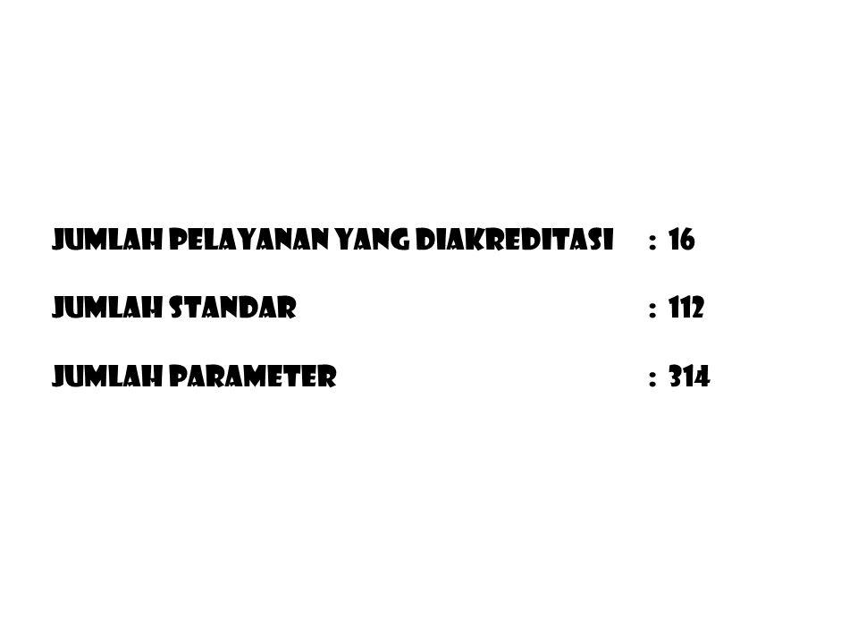 Jumlah Pelayanan yang diakreditasi: 16 Jumlah Standar: 112 Jumlah Parameter: 314