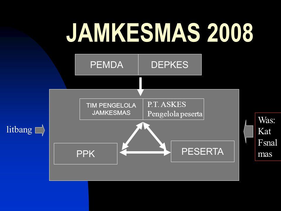 JAMKESMAS 2008 DEPKES TIM PENGELOLA JAMKESMAS PESERTA PPK P.T. ASKES Pengelola peserta litbang Was: Kat Fsnal mas PEMDA